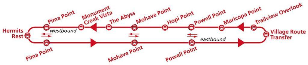 Grand Canyon Red Loop Shuttle map